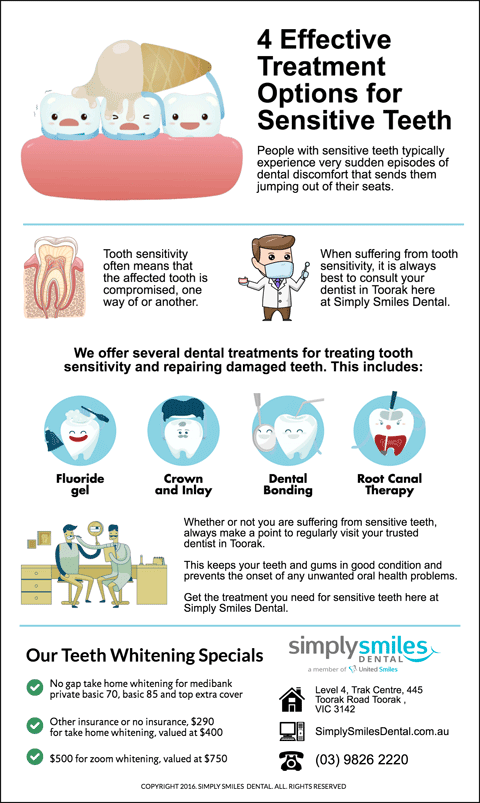 4-Effective-Treatment-Options-for-Sensitive-Teeth-