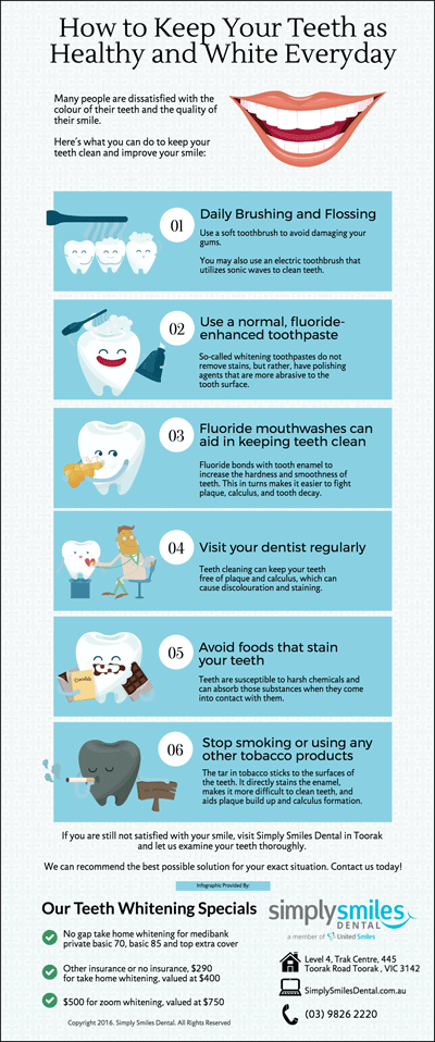 How-to-Keep-Your-Teeth-as-Healthy-and-White-Everyday