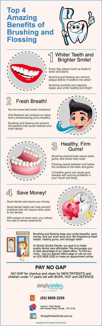toorak-dentist-tips-top-4-amazing-benefits-of-brushing-and-flossing